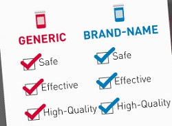 Generic vs Brand Name Drugs Checklist